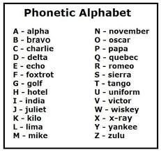 This lesson explains the international phonetic alphabet (ipa) and how it can help with english pronunciation.i start the lesson by defining the. Store Australia Cruise Control Australia