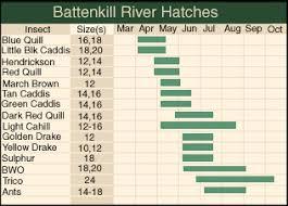 Battenkill River