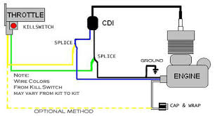 2 stroke kit installation bicycle engines com view illustrated wiring diagram here