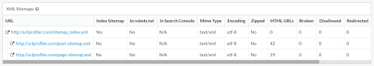 xml sitemap data