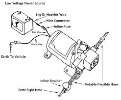 shurflo rv water pump wiring diagram Shurflo Wiring Diagram pumps accumulators check valves and strainers an overview shurflo pump wiring diagram