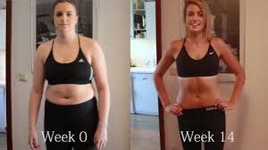 start your own women s body transformation