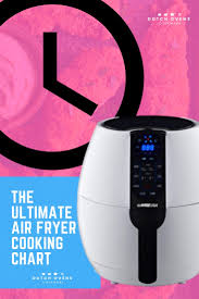 Air Fryer Oven Cooking Chart The Ultimate Air Fryer Cooking Chart Cooking Times With Pdf