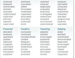 Resume Power Words For Building Writing Adjectives