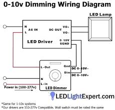 led dimmer wiring diagram modern design of wiring diagram • led dimming does not have to be so hard big red dog rh bigreddog com led dimmer switch wiring diagram leviton led dimmer wiring diagram