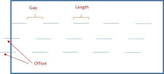 Horizontal lines are a way to separate content and can be done using the html hr element or css border rules. Setlinedash To Draw Dashed Line With Specified Pattern On A Canvas In Html