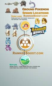 Nidoking Evolution Chart Pokemon Go Nidoking Pokoemon Go