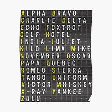 I taught myself to read the ipa alphabet, but it was tough at first. Alpha Bravo Charlie Posters Redbubble