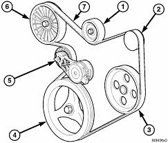 i need the jeep wrangler se 2 4l 2004 serpentine belt routing graphic
