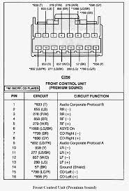 1993 ford f150 radio wiring diagram wiring diagram chocaraze ford escape radio wiring harness unique ford stereo wiring diagram best ford stereo wiring diagram photos within 1999 explorer to for 1993 ford f150 radio wiring diagram