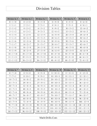 Division Table With Grey Headings A Subtraction