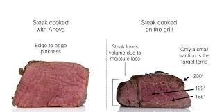Anova Steak Chart Why Steak Cooked With Anova Is Better Anova Culinary