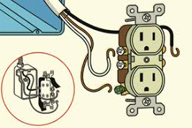 electrical outlet basics terminology my hot springs home a cracked loose or ouch shocking electrical receptacle is a candidate for replacement but before you head out shopping for a new one know what to ask