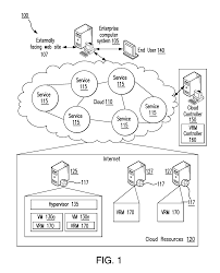 US08813235 20140819 D00001 patent us8813235 expert system for detecting software security on form template ids django