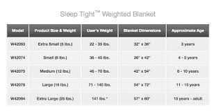 Weighted Blanket Chart 5 Lb Weighted Blanket 7 500 Photo Blanket