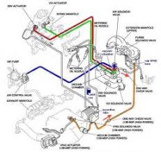 similiar rx 8 vacuum diagram keywords mazda rx8 engine diagram vacuum hose diagram rx8club com