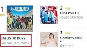 Oricon Music Chart Copying Bts Ballistik Boyz Btz Ranked No 1 On Japans