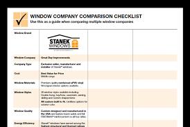 Window Brand Comparison Chart Window Buying Guide Stanek Windows How To Buy Windows