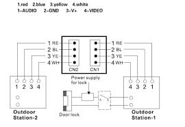 surveillance networking h dvr h  wiring diagram 2