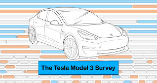 Car Trade Value Chart Tesla Model 3 Survey Buyers Trade In Bmws And Toyotas For