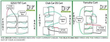 ingersoll rand club car wiring diagram and wiring diagram for volt Ingersoll Rand Compressor Parts Diagram ingersoll rand club car wiring diagram and wiring diagram for volt club car golf cart the