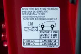 Toyo Tire Pressure Chart Mitsubishi Outlander Tyre Pressure Carsguide