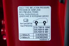 Tyre Pressure Conversion Chart Bar To Psi Mitsubishi Outlander Tyre Pressure Carsguide