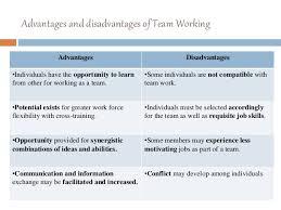 Disadvantages Of Teamwork Teamwork Advantage And Disadvantage College Paper Example