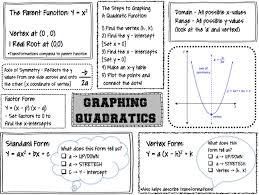 solving quadratic equations factoring worksheet answers skills on