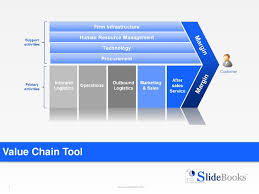 value chain templates in powerpoint   slidebooks com value chain tool