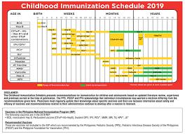 Immunization Schedule Chart Philippines 2019