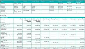profit and loss excel spreadsheet spreadsheet business profit and loss spreadsheet with project