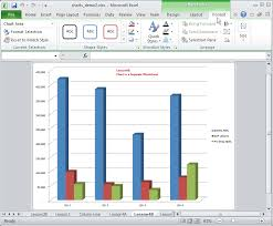 How To Format A Chart In Excel 2010 Excel 2010 Chart Tools Contextual Ribbon Format