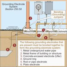collection electrical grounding wire size pictures wire diagram nec ground wire size chart forums mikeholt com showth nec ground wire size chart forums mikeholt com showth php t