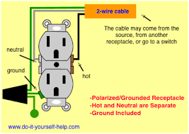 gfci wiring multiple outlets receptacle wiring diagram easy simple Wiring Outlets Diagram duplex receptacle receptacle wiring diagram detail circuit easy simple best install free electrical easy simple routing wiring outlet diagram