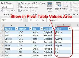 Pivot Table With Text In Values Area Excel Tips Mrexcel