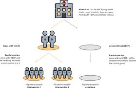 Community And Mhealth Based Integrated Management Of Diabetes In