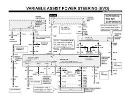bulldog security alarm wiring diagram images security system vision alarm wiring diagrams wiring diagrams pictures