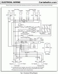 ez go wiring diagram wiring diagram wiring diagram for ezgo electric 48v txt tct solenoid terrain