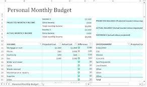 Budget Calculator Excel Template Personal Wedding Budget