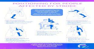 F16 Stroke Positioning Chart Pdf Document