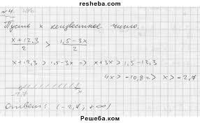 ГДЗ по алгебре для класса А Г Мордкович контрольная работа  ДОМАШНЯЯ КОНТРОЛЬНАЯ РАБОТА №1 Вариант 1 1 Вычислите наиболее рациональным способом 0
