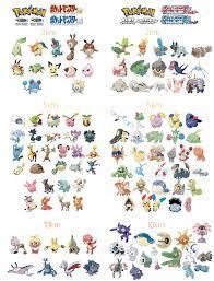 Pokemon GO gen 2 & 3 egg hatches - Imgur