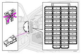 volvo s70 fuse box volvo printable wiring diagram database volvo c70 fuse location volvo image about wiring source