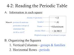 Periodic Table Chapter - ppt video online download