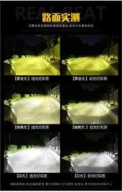 Đèn pha LED xe máy 100W đèn điện đa năng ba màu vàng ánh sáng nhấp nháy  bóng đèn siêu sáng chói - Đèn xe máy | Lumtics
