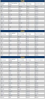 Hockey Roller Blades Size Chart Resource Center Skate Size Chart