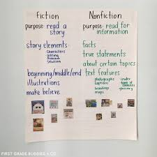 Fiction Vs Nonfiction Anchor Chart Fiction Vs Nonfiction Text In The Primary Grades First
