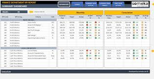 Finance Kpi Dashboard Kpi Dashboard Excel Kpi Dashboard