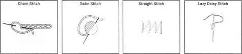 Toys Design IBlanket Design A - Knitting Guide